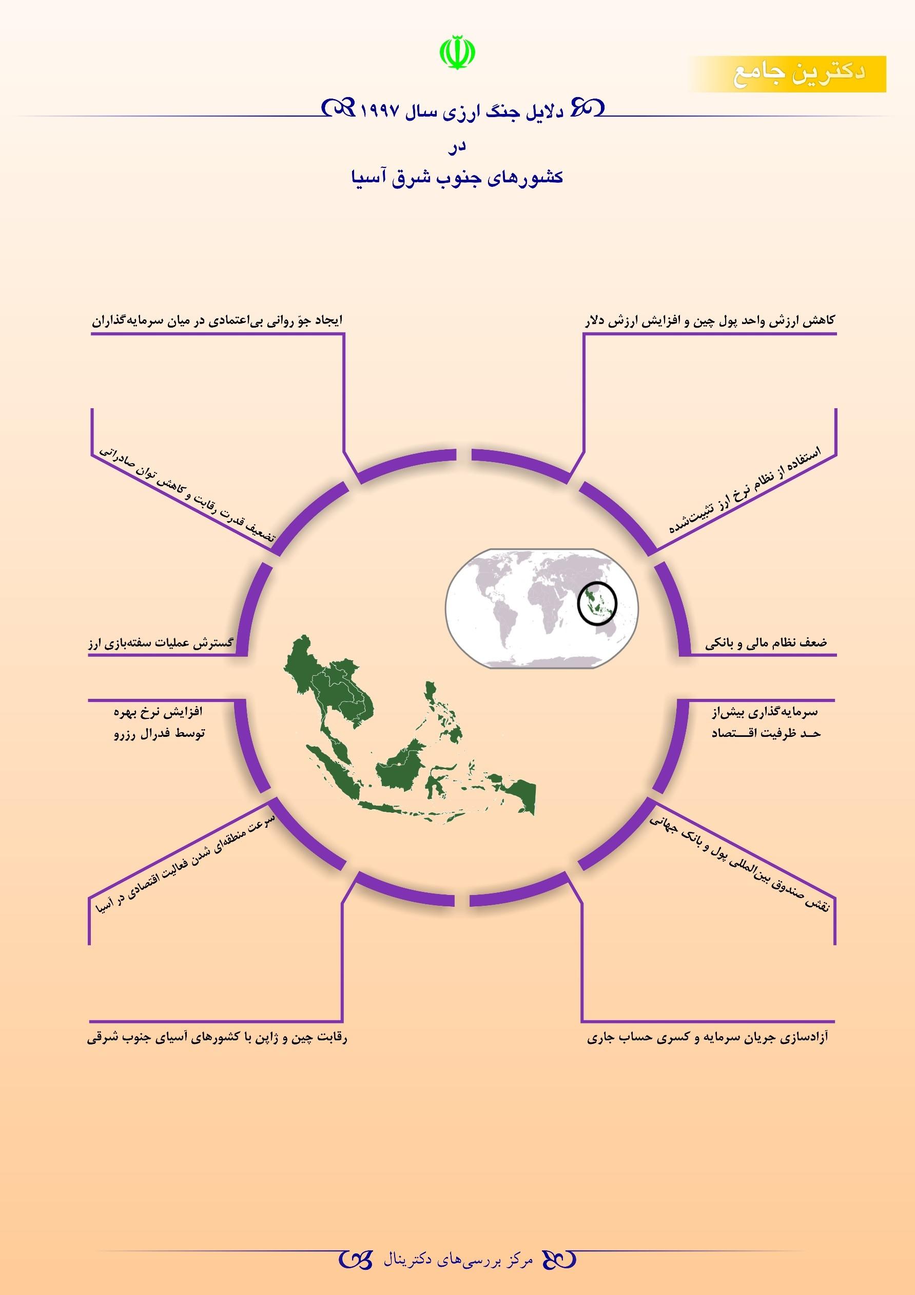 دلایل جنگ ارزی 1997 آسیا