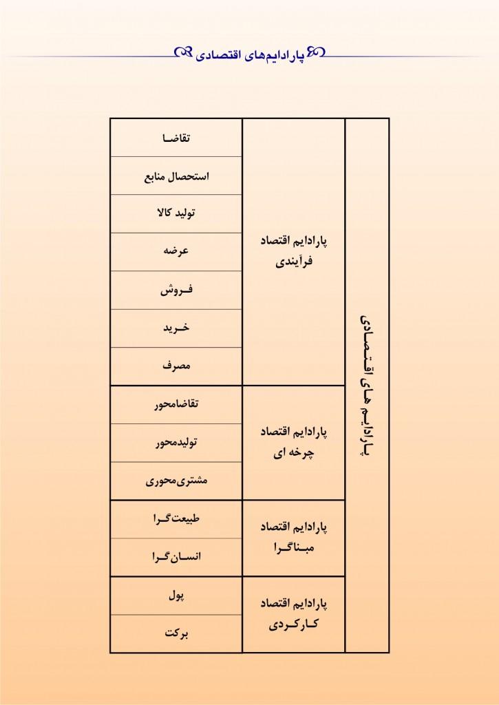 003-rookarde-moshtari-madar
