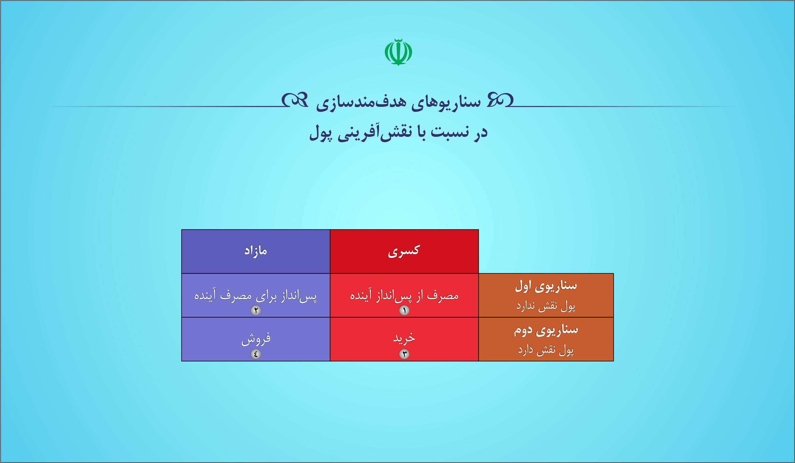 hadafmandi-04-01