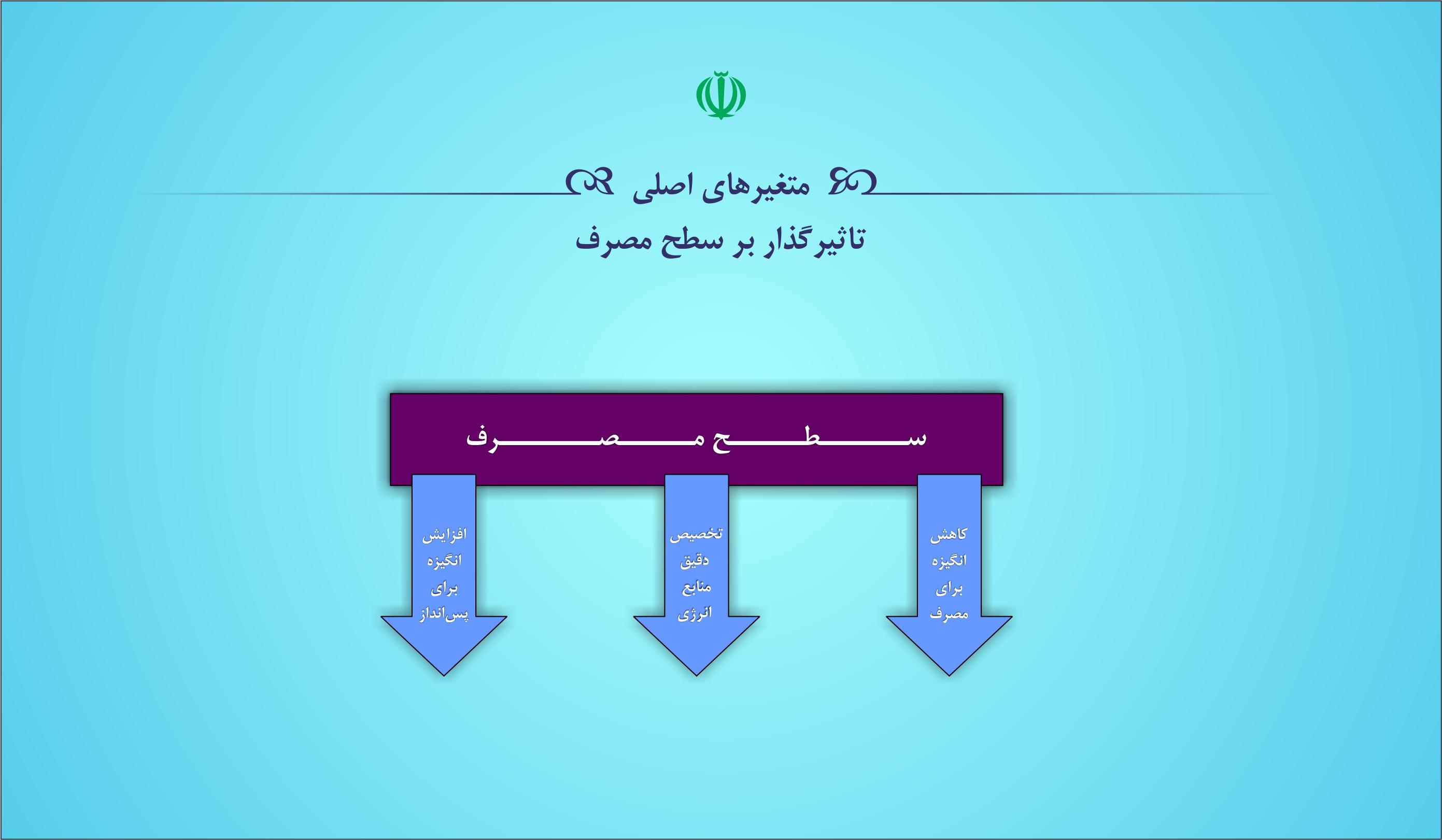 hadafmandi-04-03