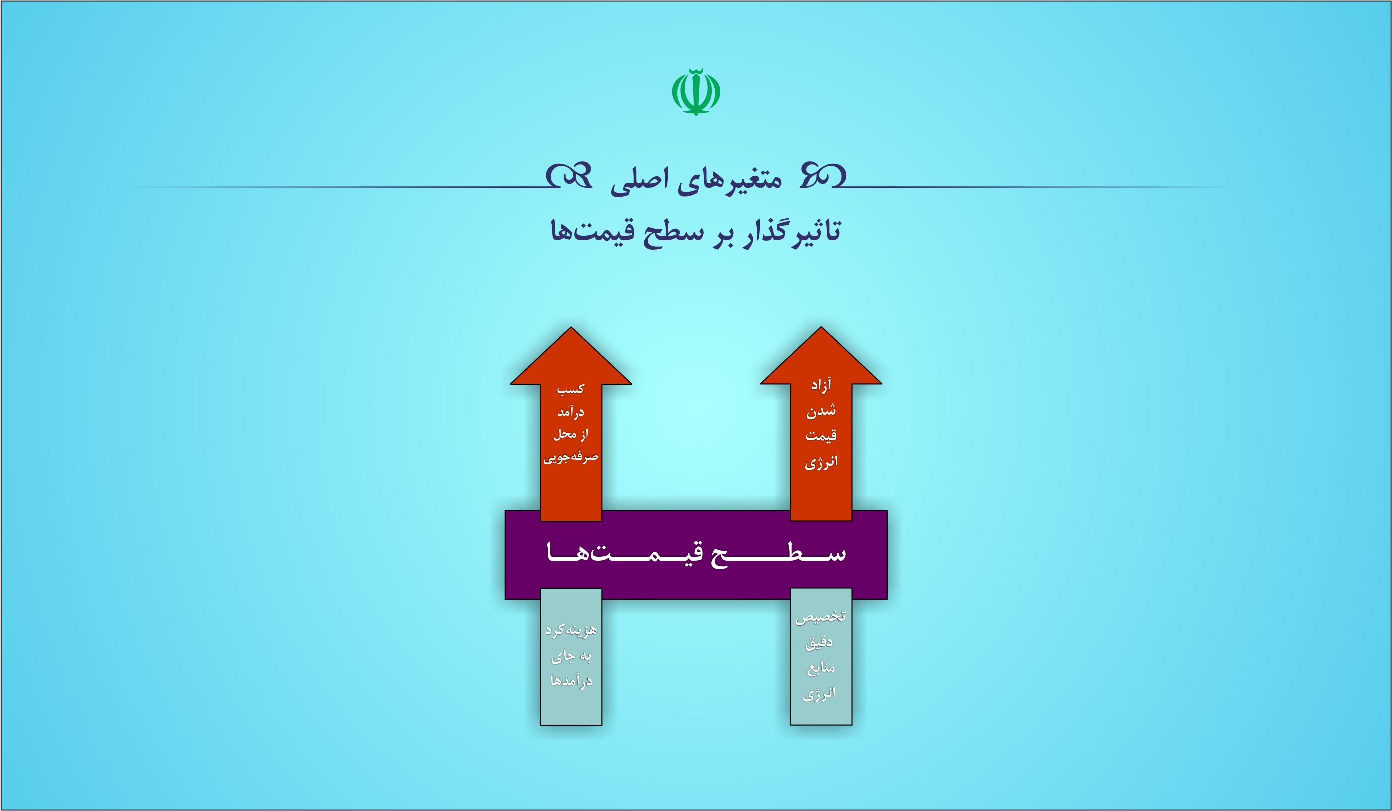 hadafmandi-04-04