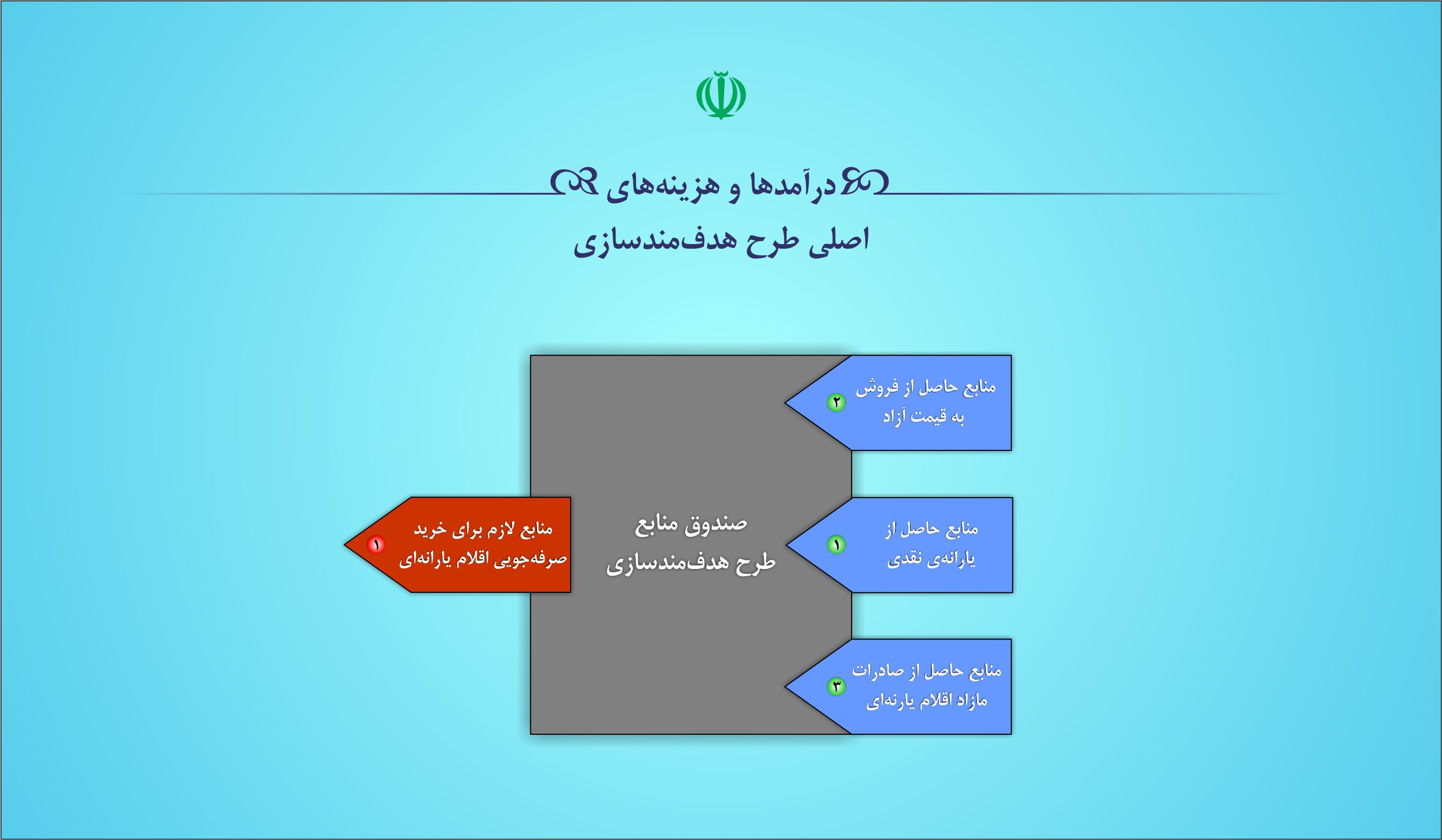 hadafmandi-04-05