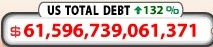 02-us-total-debt